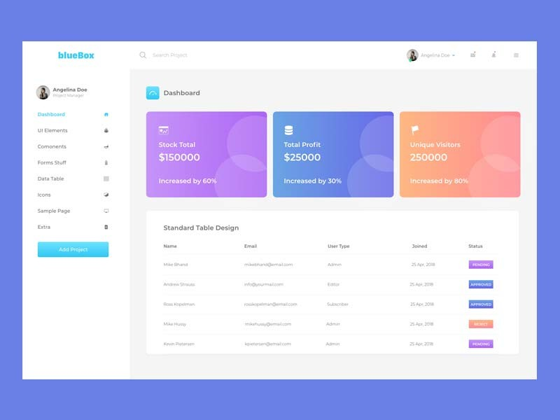 Admin Dashboard Template Xd Resources