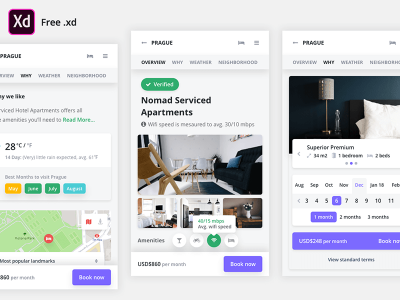 Bootstrap 4 Ui Xd Resources